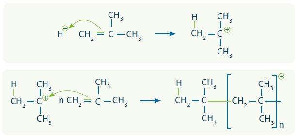 polimerizacion cationica 1