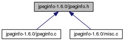 jpeginfo_8h__dep__incl