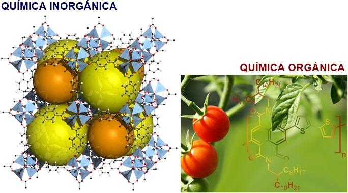 Diferencias entre química organica y quimica inorganica