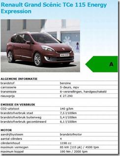 Dacia Lodgy Energielabel 05