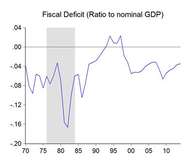 01_deficit