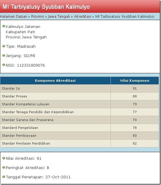 hasil-akreditasi