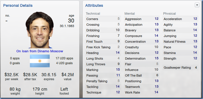 Leandro Fernandez in Football Manager 2013