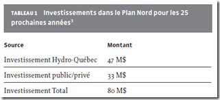 Plan Nord - Investissement