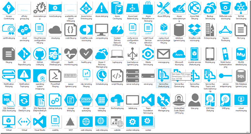 Microsoft Azure Symbol Template For Visio And Powerpoint Microsoft