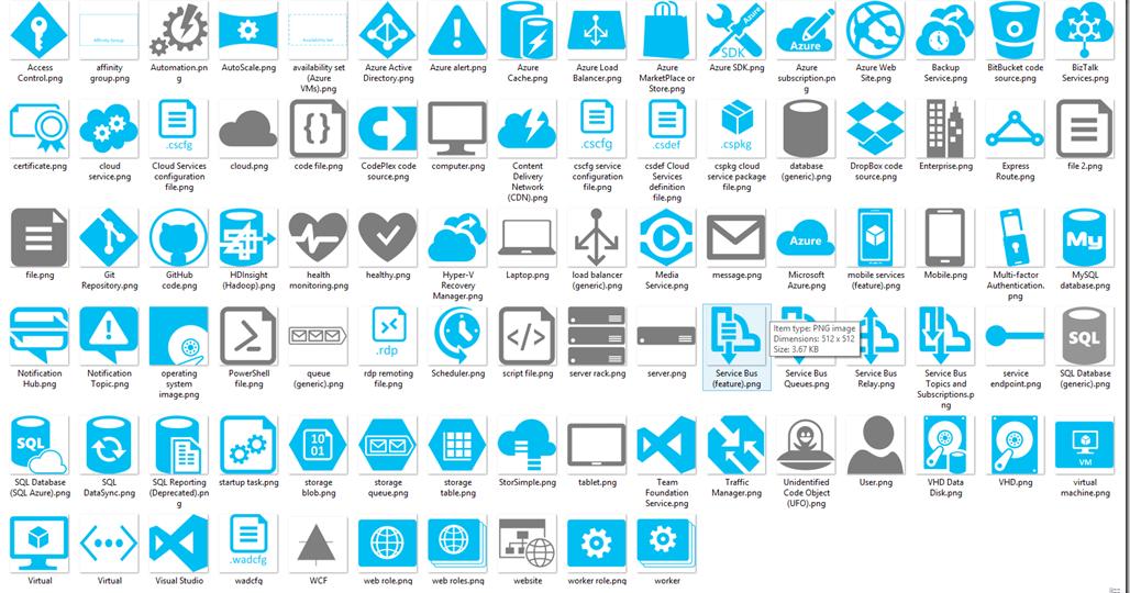Microsoft Net Wcf Azure Posts Microsoft Azure