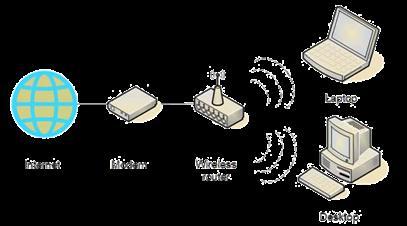 Dez dicas para manter redes Wi-Fi protegidas - wireless - wi-fi -