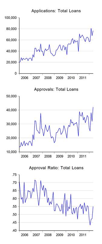 06_loan_appr