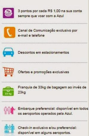 vantagens-tudo-azul-safira-www.meuscartoes.com