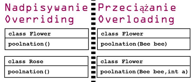 public class-18