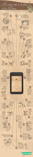 iphone5-infographic-rumors-2011-06-26-21-08.jpg