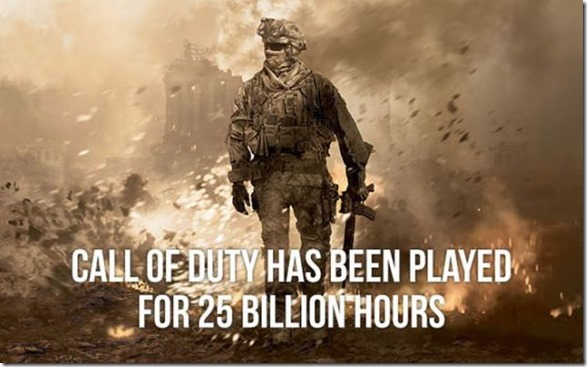 call-duty-facts-7
