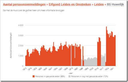 graph1_nl