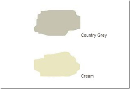 Paint samples Annie Sloan