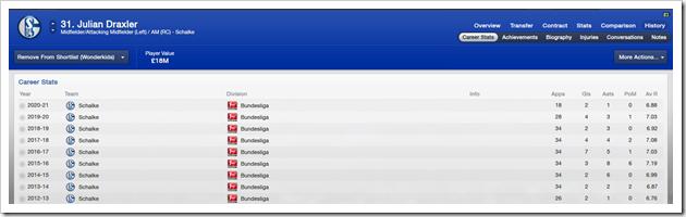 Julian Draxler_ History Career Stats