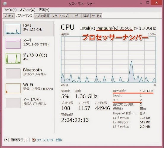 WindowsのCPU確認画面