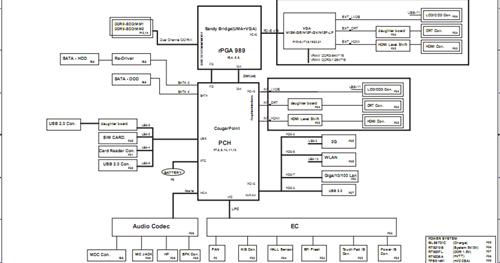 Toshiba Satellite L700, L745, Quanta TE5 (Intel) Free