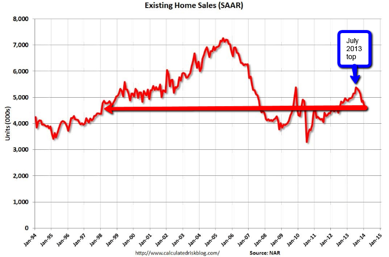 [home_sales_1-143.png]