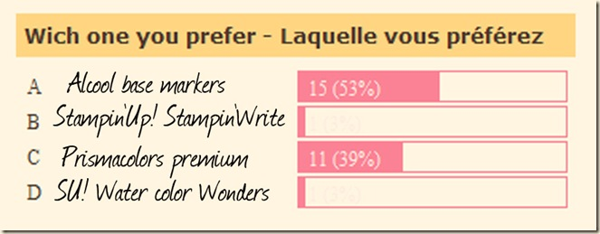 sondageblogue