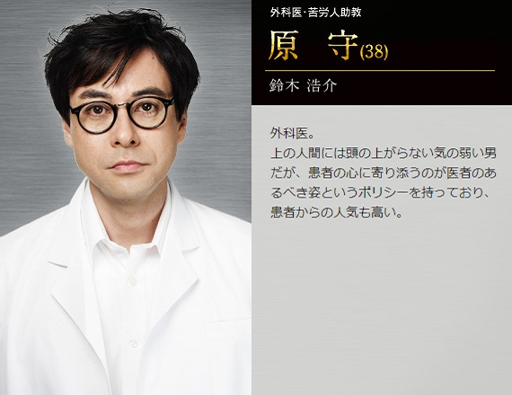 Doctor-X-原守.jpg