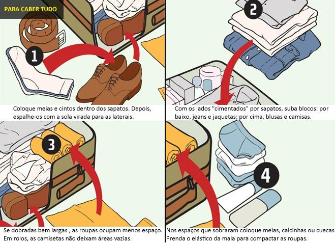 como organizar fazer a mala de viagem parte 2