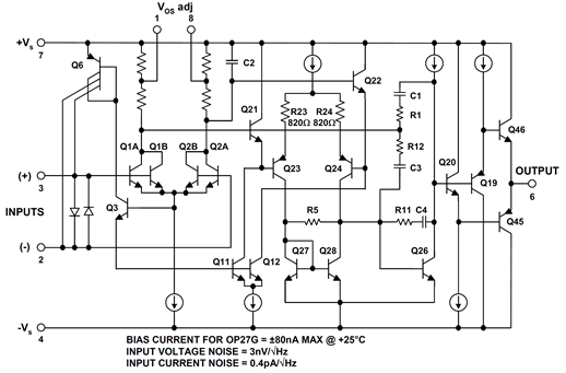 OP27 op amp uses bias current compensated input stage