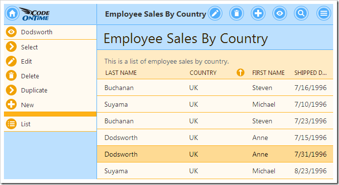 Data from the Employee Sales by Country stored procedure can be viewed, sorted, and filtered.