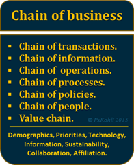Chain of Business