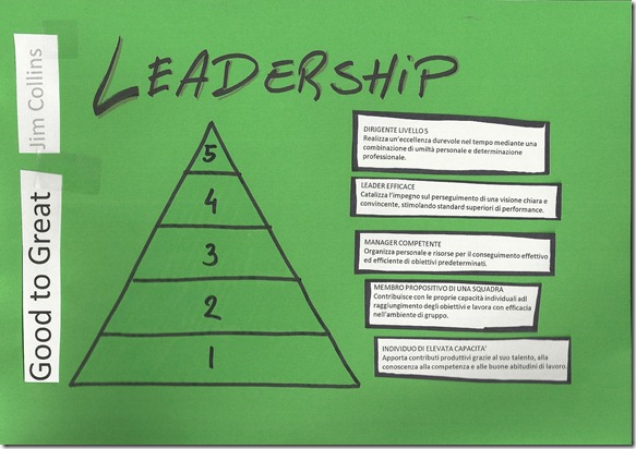 Leadership Livello 5