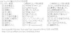 [AA]俺のクリスマスを予言