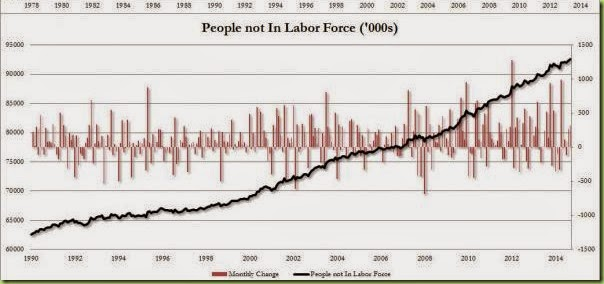 labor part rate