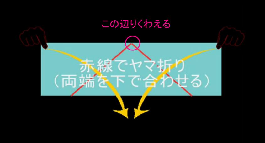 手ぬぐいのたたみ方(一例) : How to fold the tenugui - YouTube1.png