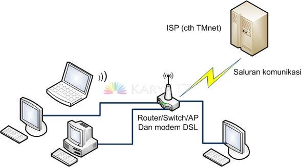 homenet01