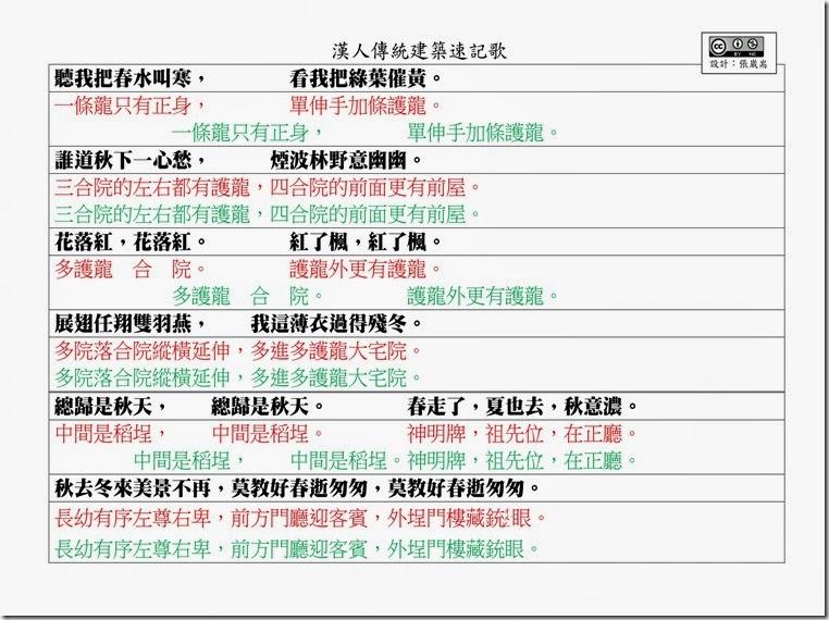 漢人傳統建築速記歌A4上色_二重唱版2