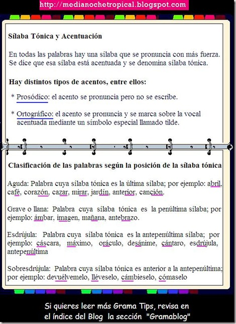 Clasificación de las palabras según la posición de la sílaba tónica