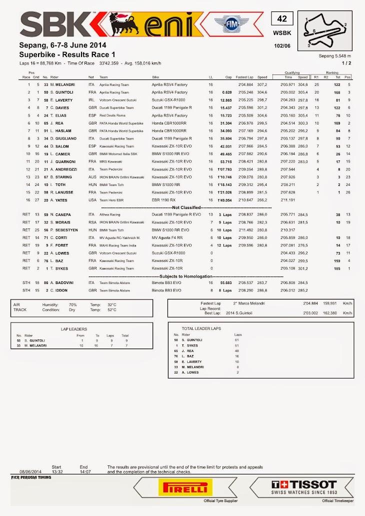 sbk-2014-sepang-race1.jpg