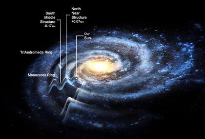 ilustração da Via Láctea ondulada e maior