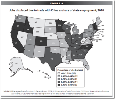Jobs displaced due trade with Chiana