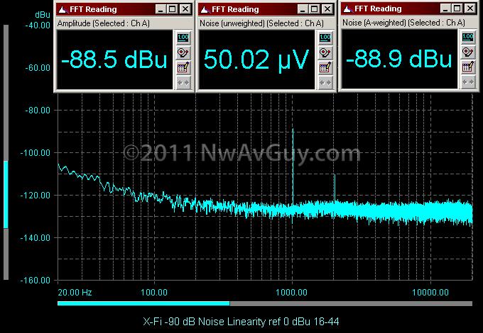 X-Fi -90 dB Noise Linearity ref 0 dBu 16-44