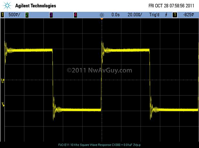 FiiO E11 10 Khz Square Wave Response CX300   0.01uF 2Vp-p