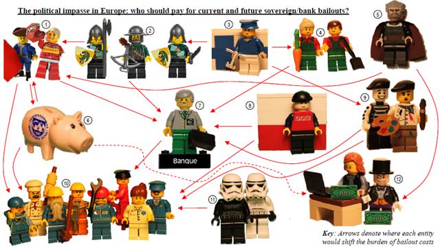 JPM-Legos