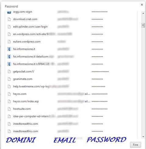 password-salvate-chrome