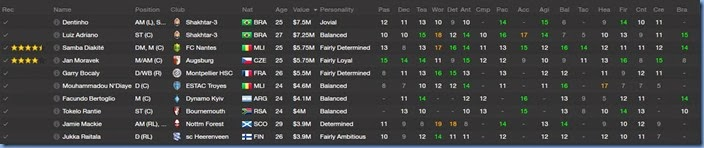 TFM All in FM 14