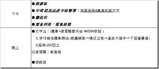 暢遊香港玩樂行行程2-3