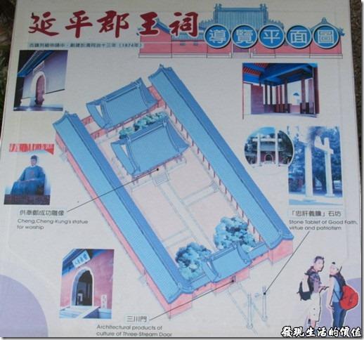 台南-延平郡王祠,這裡有張延平郡王祠的佈置圖可以參考。