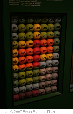 '77 baseballs' photo (c) 2007, Ewen Roberts - license: http://creativecommons.org/licenses/by/2.0/