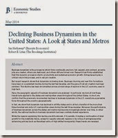 Declining Business Dynamism in the US