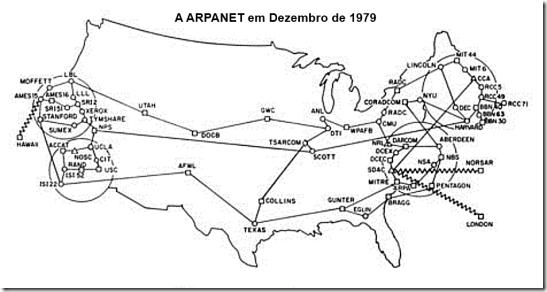 ARPANET Dezembro 1979