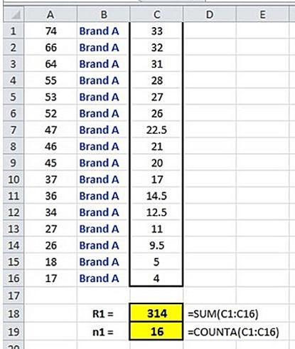 mann-whitney,nonparametric testing, nonparametric testing,parametric,normality,t-test,t test,excel,excel 2010,excel 2013,normality test