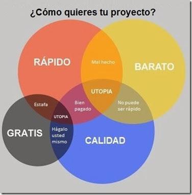 Image-ComoQuieresTuProyecto